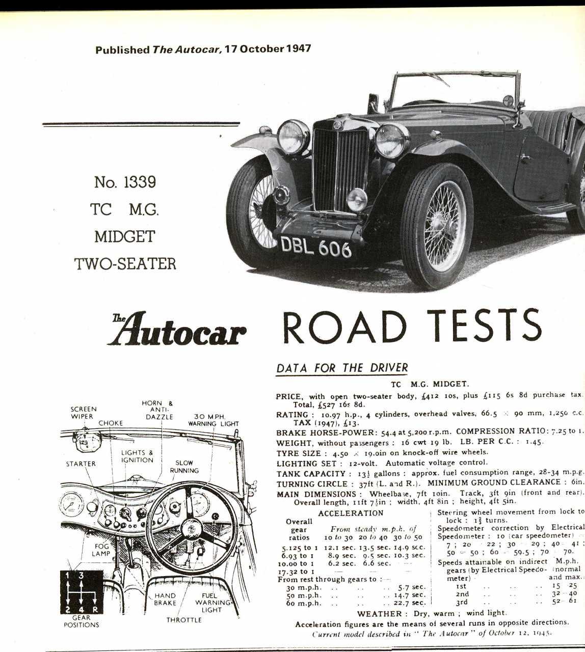 TC-Autocar-1.jpg